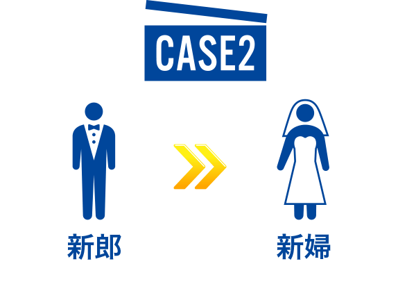 CASE-02:新郎→新婦