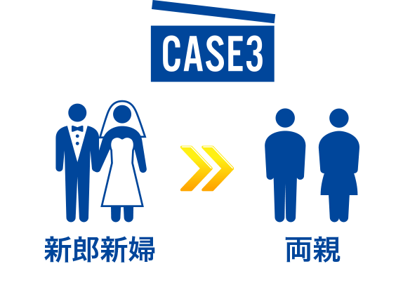 CASE-03:新郎新婦→両親